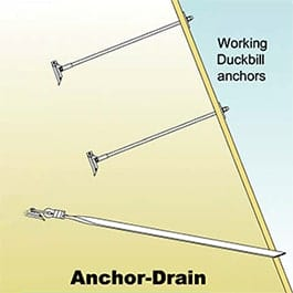 Anchor Drain Diagram