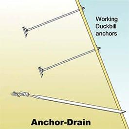 Anchor Drain Diagram
